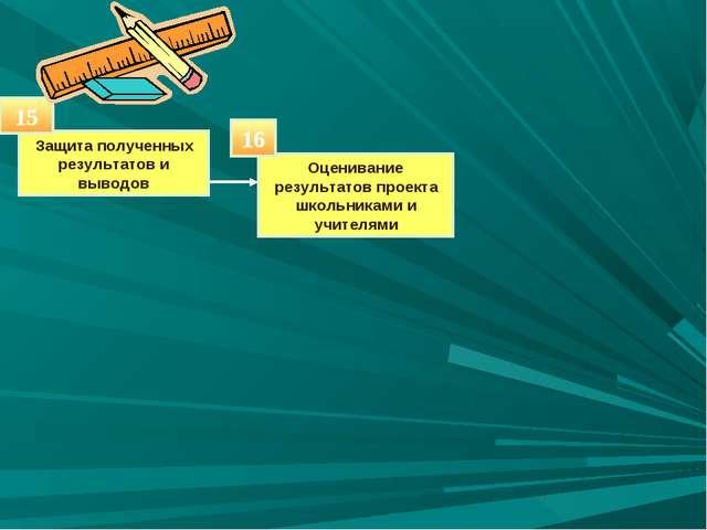 Защита полученных результатов и выводов Оценивание результатов проекта школьн...