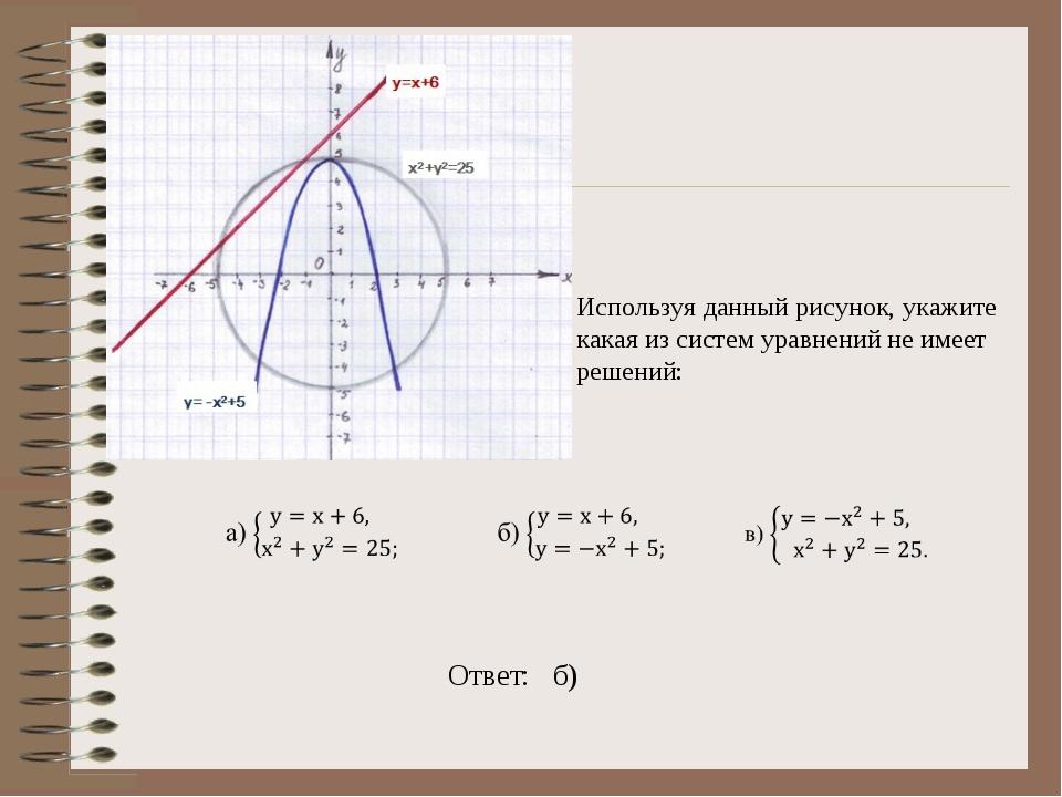 Используя данный рисунок, укажите какая из систем уравнений не имеет решений:...