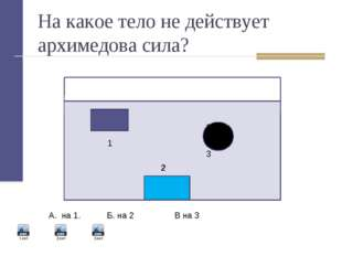 На какое тело не действует архимедова сила? 3 А. на 1. Б. на 2 В на 3 1 3