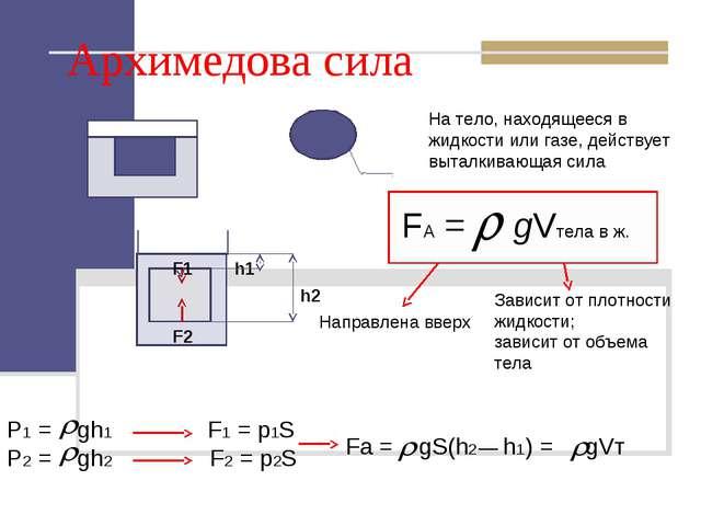 Архимедова сила На тело, находящееся в жидкости или газе, действует выталкива...