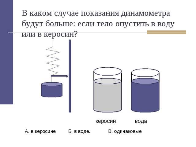 В каком случае показания динамометра будут больше: если тело опустить в воду...