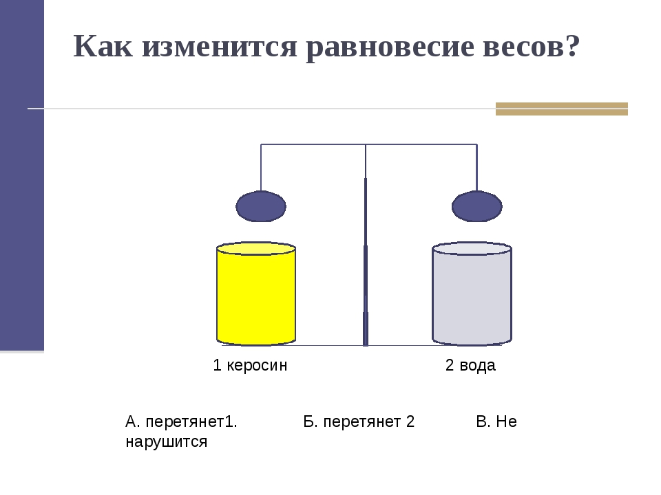Как изменится равновесие весов? 1 керосин 2 вода А. перетянет1. Б. перетянет...