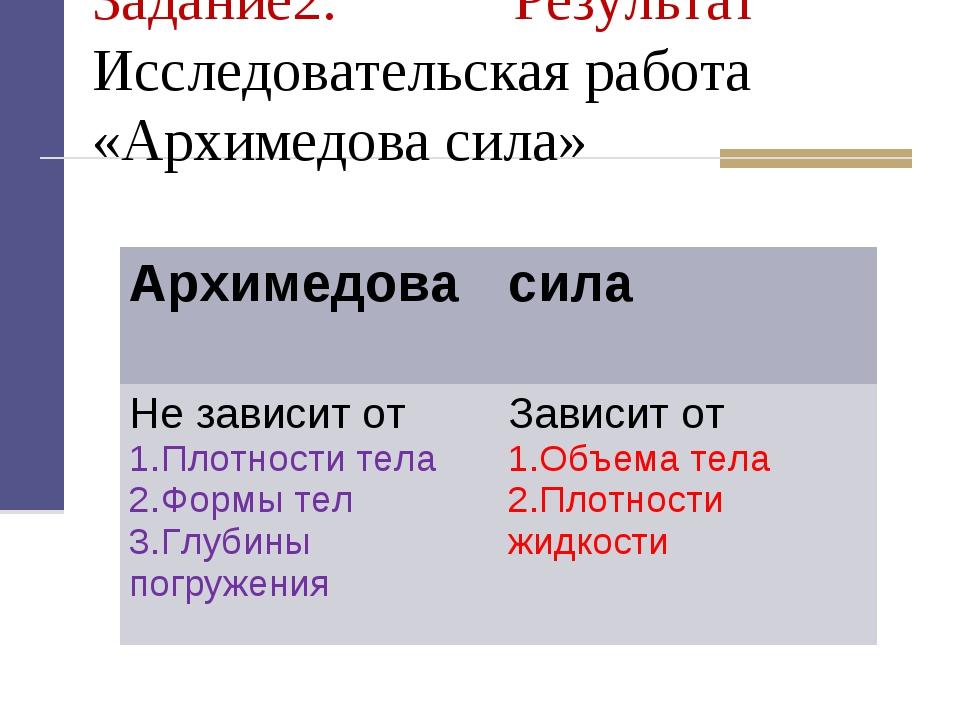 Задание2. Результат Исследовательская работа «Архимедова сила» Архимедовасил...
