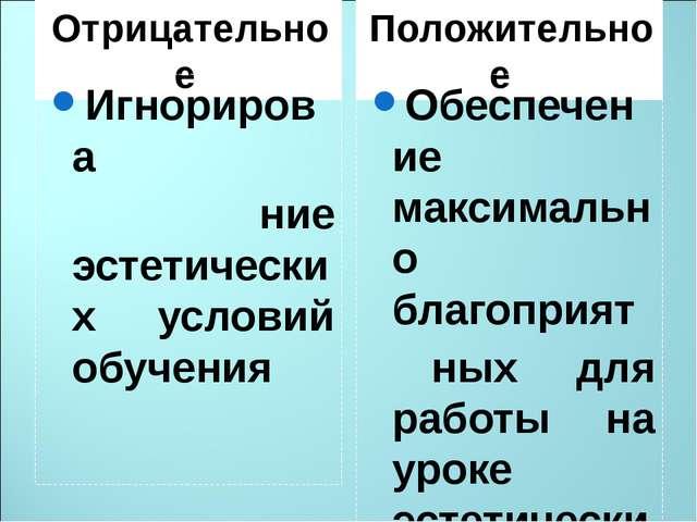Отрицательное Положительное Игнорирова ние эстетических условий обучения Обес...
