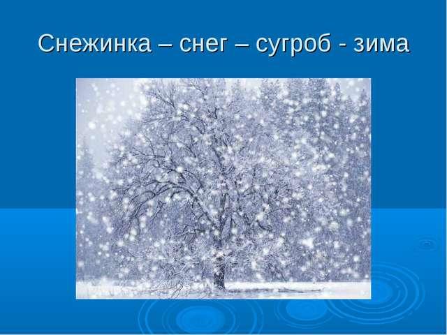 Снежинка – снег – сугроб - зима