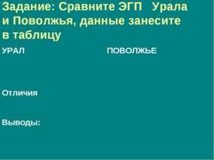 Задание: Сравните ЭГП Урала и Поволжья, данные занесите в таблицу