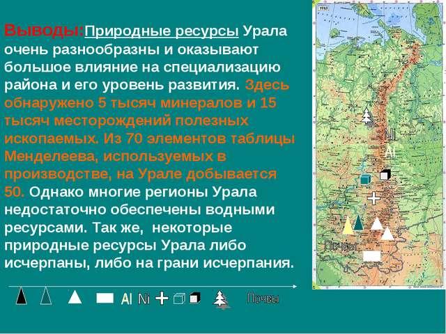 Выводы:Природные ресурсы Урала очень разнообразны и оказывают большое влияние...
