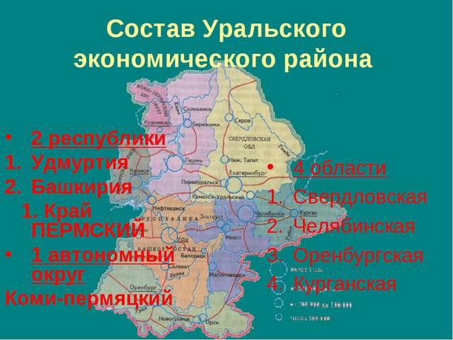 Состав Уральского экономического района 2 республики Удмуртия Башкирия 1. Кра...
