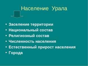 Население Урала Заселение территории Национальный состав Религиозный состав Ч