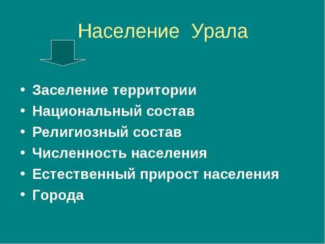Население Урала Заселение территории Национальный состав Религиозный состав Ч...