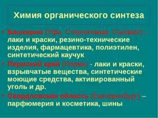 Химия органического синтеза Башкирия (Уфа, Стерлитамак, Салават) – лаки и кра