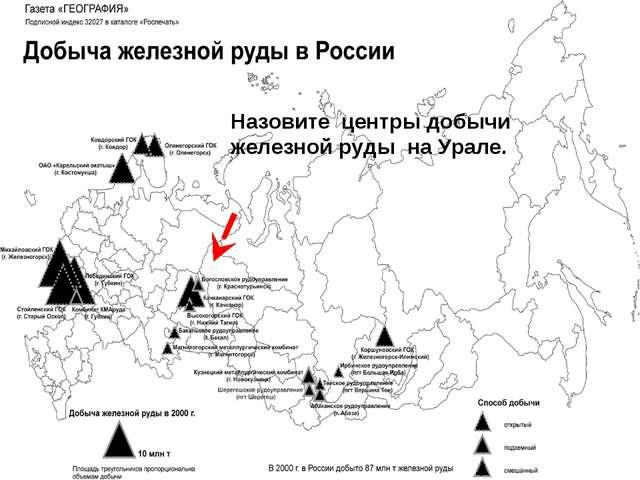 Назовите центры добычи железной руды на Урале.