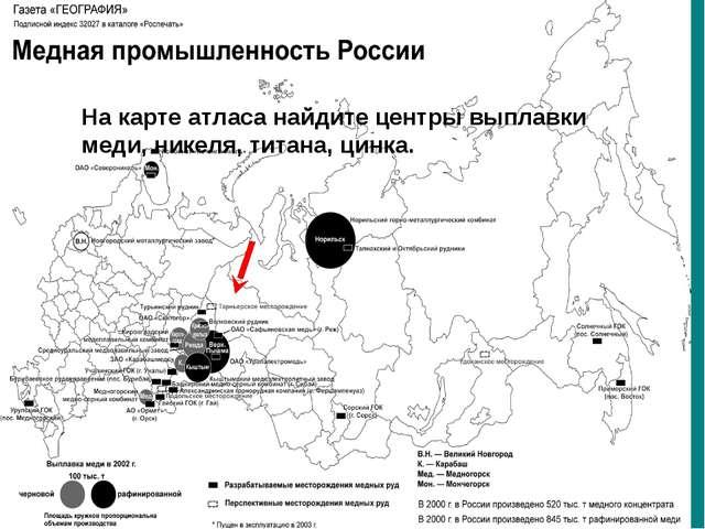 На карте атласа найдите центры выплавки меди, никеля, титана, цинка.
