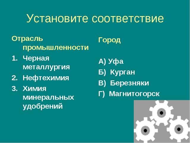 Установите соответствие Отрасль промышленности Черная металлургия Нефтехимия...