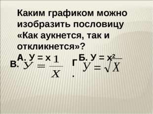 Каким графиком можно изобразить пословицу «Как аукнется, так и откликнется»?