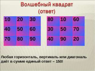 Любая горизонталь, вертикаль или диагональ даёт в сумме единый ответ – 150! 1