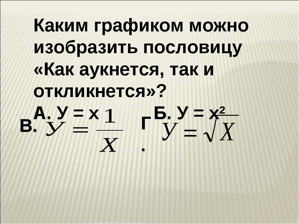 Каким графиком можно изобразить пословицу «Как аукнется, так и откликнется»?...