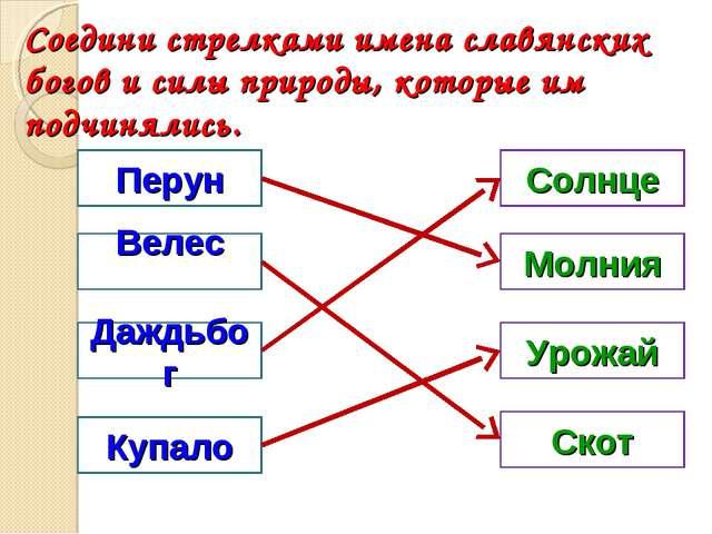 Соедини стрелками имена славянских богов и силы природы, которые им подчиняли...