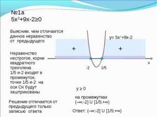 №1а 5x2+9x-2≥0 у ≥ 0 Ответ: (–∞;-2] U [1/5;+∞) y= 5x2+9x-2 на промежутках (–∞