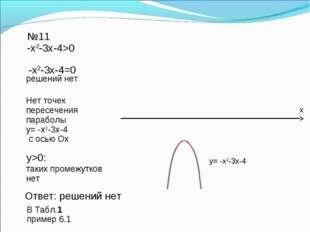 Ответ: решений нет №11 -х2-3х-4>0 -х2-3х-4=0 решений нет y= -х2-3х-4 Нет точе
