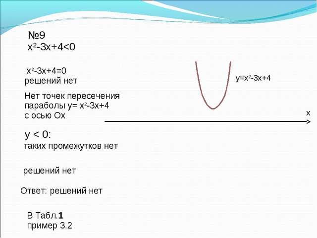 Ответ: решений нет №9 х2-3х+4