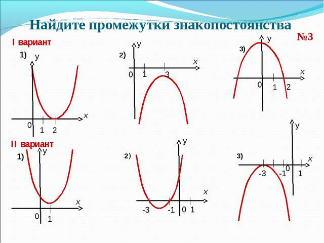 Найдите промежутки знакопостоянства 2) 3) 1) 3) 2) I вариант II вариант №3 1)...