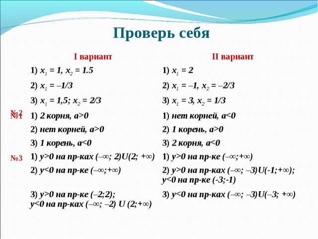 Проверь себя №2 №1 №3 I вариантII вариант 1) х1 = 1, x2 = 1.51) х1 = 2 2) х...