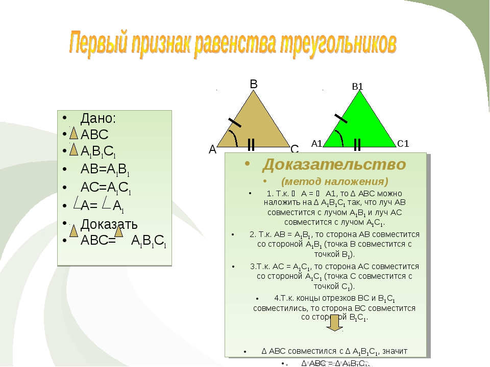 Дано: АВС А1В1С1 АВ=А1В1 АС=А1С1 А= А1 Доказать АВС= А1В1С1 В А С В1 А1 С1 До...