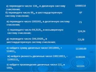 а) переведите число 13410 в двоичную систему счисления; 10000110 б) переведит