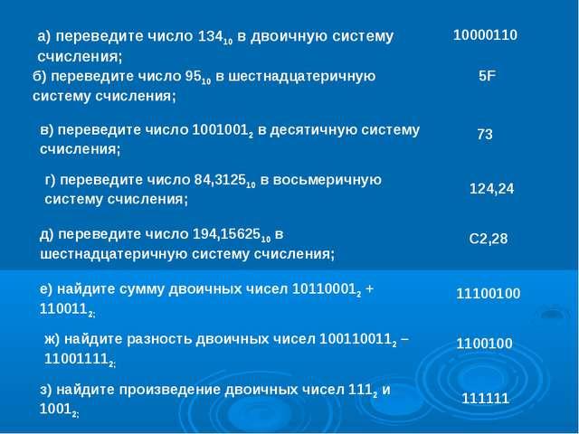 а) переведите число 13410 в двоичную систему счисления; 10000110 б) переведит...