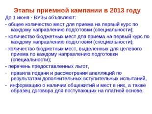 Этапы приемной кампании в 2013 году До 1 июня - ВУЗы объявляют: - общее колич