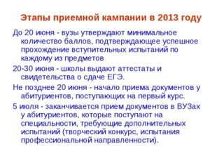 Этапы приемной кампании в 2013 году До 20 июня - вузы утверждают минимальное
