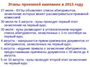 Этапы приемной кампании в 2013 году 27 июля - ВУЗы объявляют список абитуриен