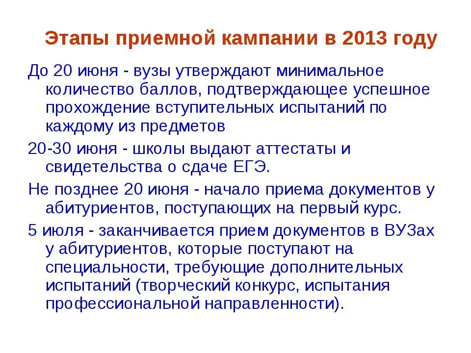 Этапы приемной кампании в 2013 году До 20 июня - вузы утверждают минимальное...