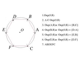 1.Окр(0;R) 2. A Є Окр(0;R) 3. Окр(А;R)∩ Окр(0;R) = {B;C} 4. Окр(B;R)∩ Окр(0;R