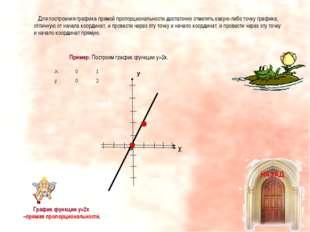 Для построения графика прямой пропорциональности достаточно отметить какую-л