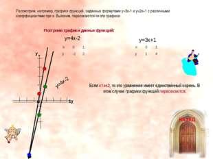 Рассмотрим, например, графики функций, заданных формулами у=3х-1 и у=2х+1 с р