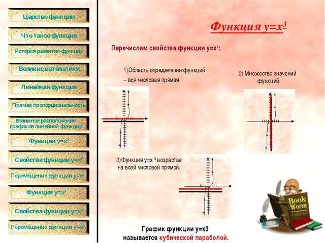 Перечислим свойства функции y=x3: Функция y=x3 График функции y=x3 называется...