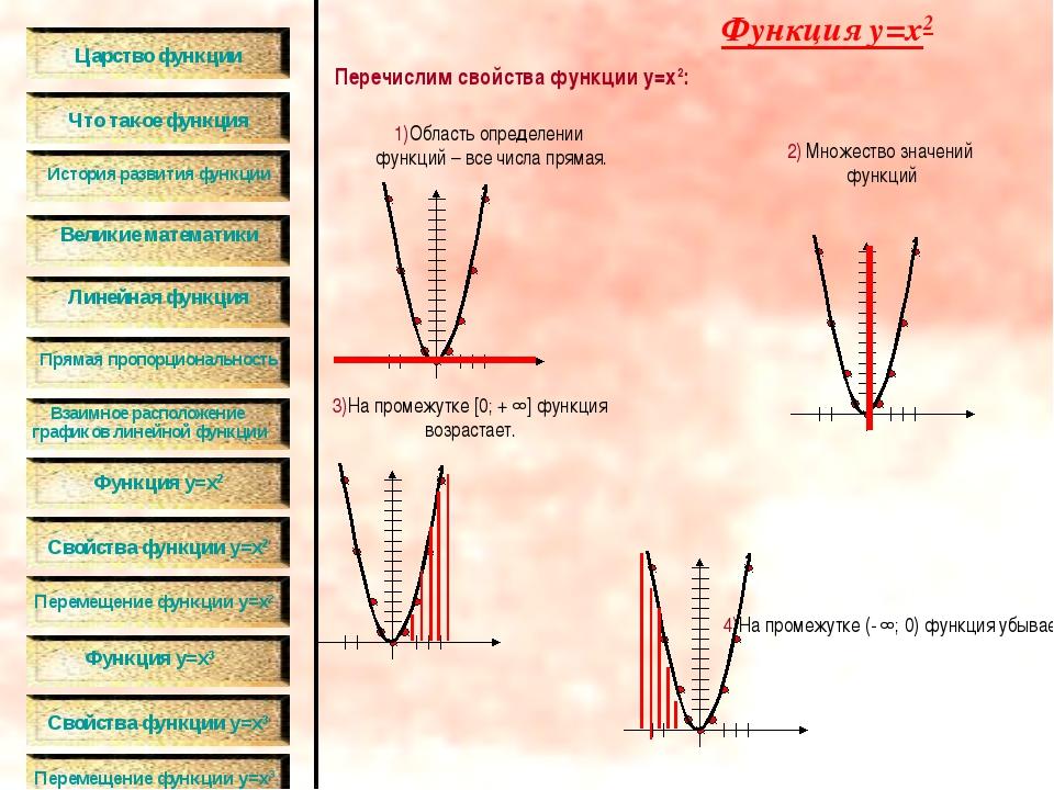 Перечислим свойства функции y=x2: Функция y=x2 1)Область определении функций...