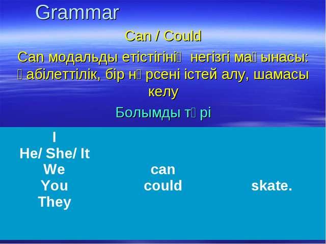 Grammar Can / Could Can модальды етістігінің негізгі мағынасы: қабілеттілік,...