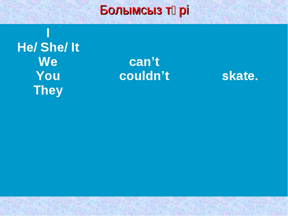 Болымсыз түрі I He/ She/ It We You They can't couldn't skate.