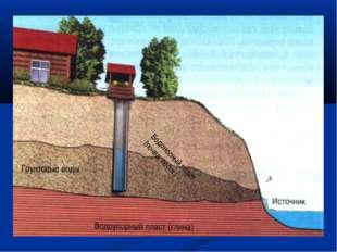 Водоносный пласт (почва, песок)