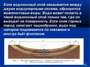 Если водоносный слой оказывается между двумя водоупорными слоями, образуются