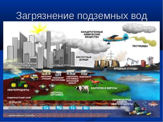 Это место считается самым загрязненным местом страны