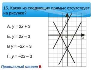 15. Какая из следующих прямых отсутствует на рисунке? А. у = 2х + 3 Б. у = 2х