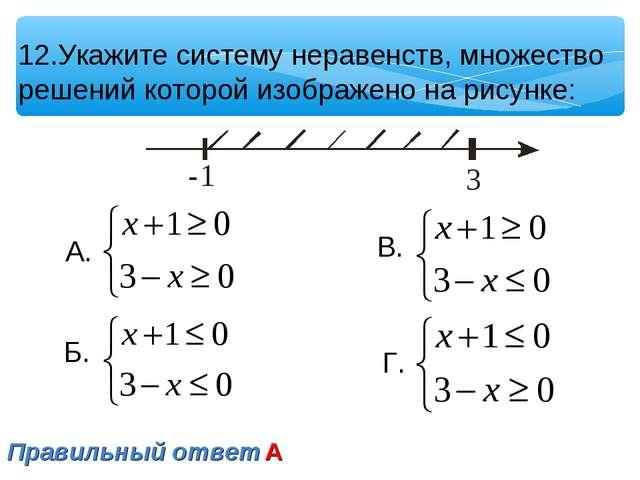 12.Укажите систему неравенств, множество решений которой изображено на рисунк...