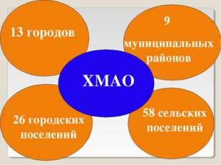 ХМАО 13 городов 9 муниципальных районов 26 городских поселений 58 сельских по