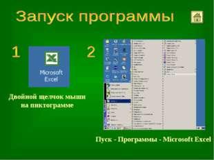 Пуск - Программы - Microsoft Excel Двойной щелчок мыши на пиктограмме
