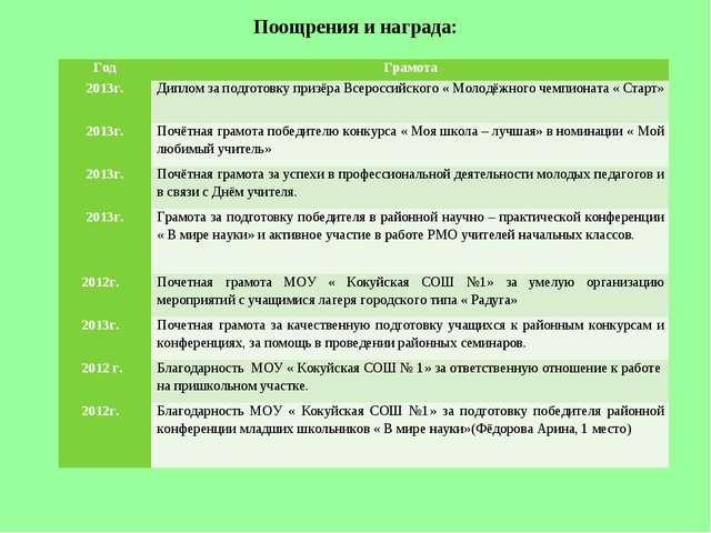 Поощрения и награда: ГодГрамота 2013г.Диплом за подготовку призёра Всеросси...