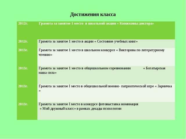Достижения класса 2012г. Грамота за занятое 1 место в школьной акции « Книжк...